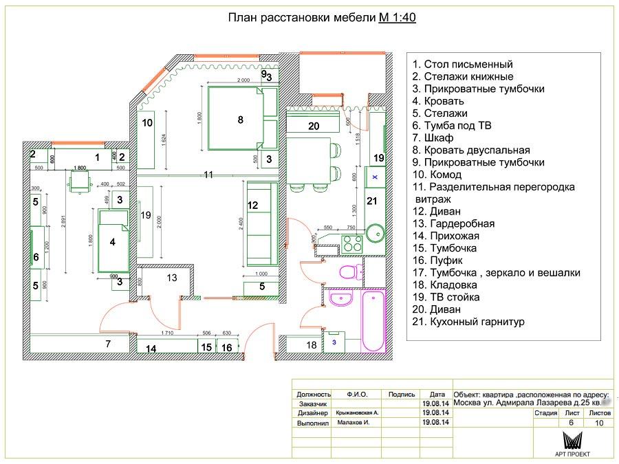 Размеры мебели для планировки