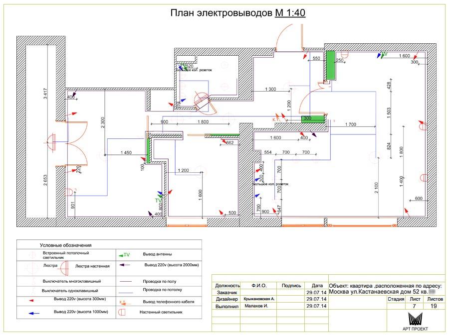 План электровыводов в дизайн-проекте